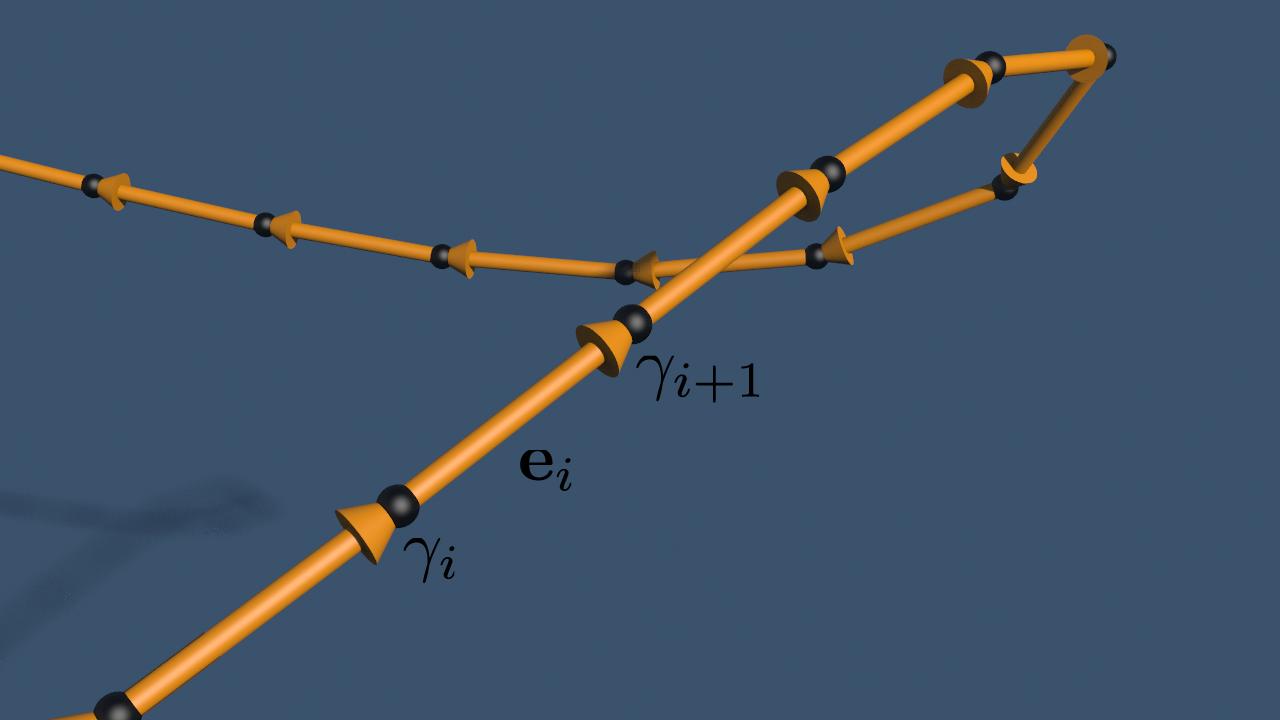 Tutorial 2: Framed Discrete Curves | DDG2016